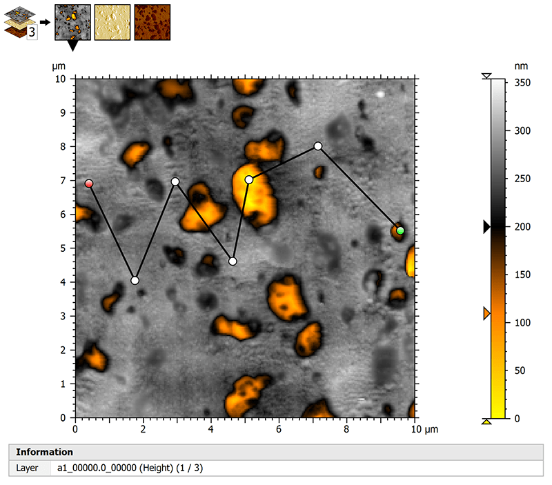 Cross-sectional profile extracted from AFM image